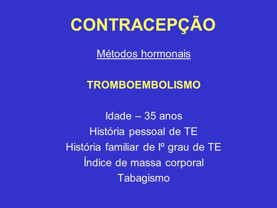 CONTRACEPÇÃO Métodos hormonais TROMBOEMBOLISMO Idade – 35 anos História pessoal de TE História familiar de Iº grau de TE Índice de massa corporal Tabagismo