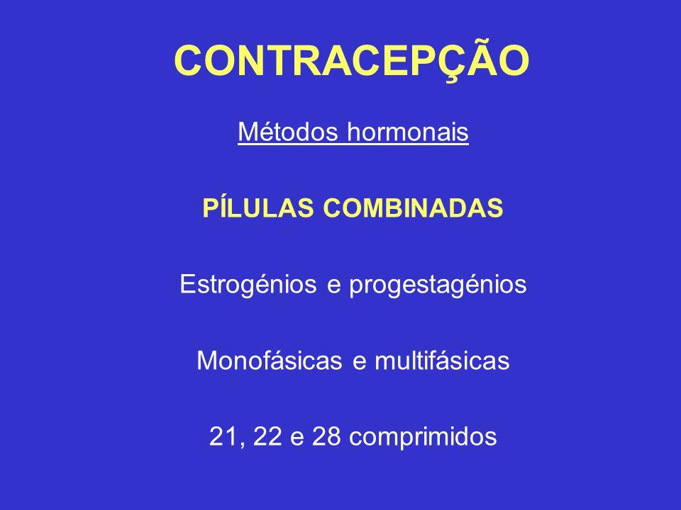 CONTRACEPÇÃO Métodos hormonais PÍLULAS COMBINADAS Estrogénios e progestagénios Monofásicas e multifásicas 21, 22 e 28 comprimidos