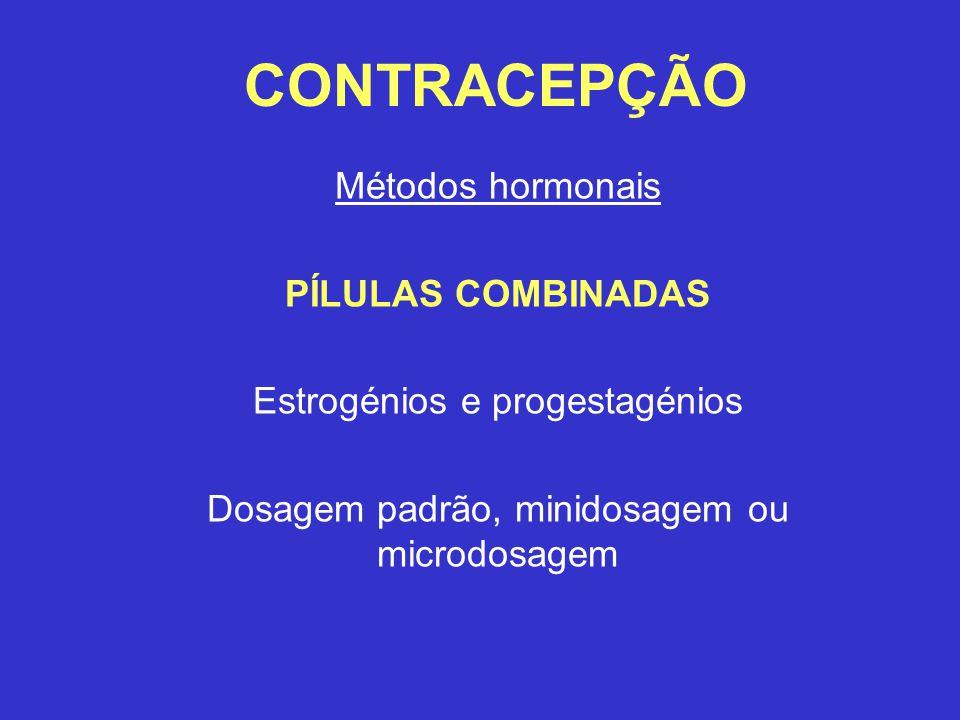 CONTRACEPÇÃO Métodos hormonais PÍLULAS COMBINADAS Estrogénios e progestagénios Dosagem padrão, minidosagem ou microdosagem