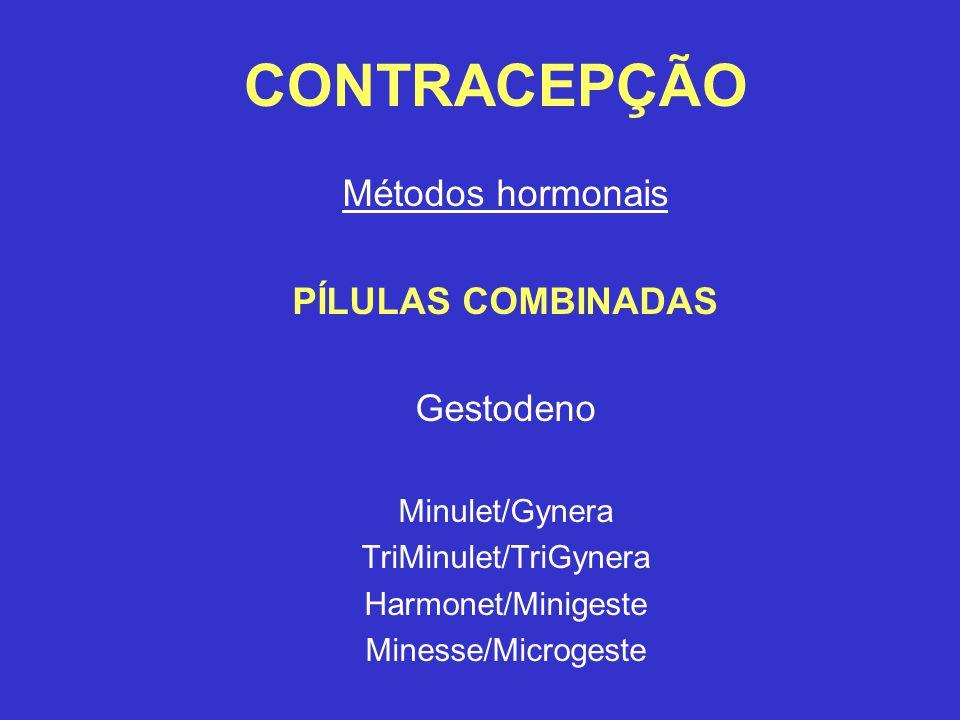 CONTRACEPÇÃO Métodos hormonais PÍLULAS COMBINADAS Gestodeno Minulet/Gynera TriMinulet/TriGynera Harmonet/Minigeste Minesse/Microgeste
