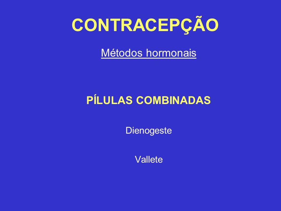 CONTRACEPÇÃO Métodos hormonais PÍLULAS COMBINADAS Dienogeste Vallete
