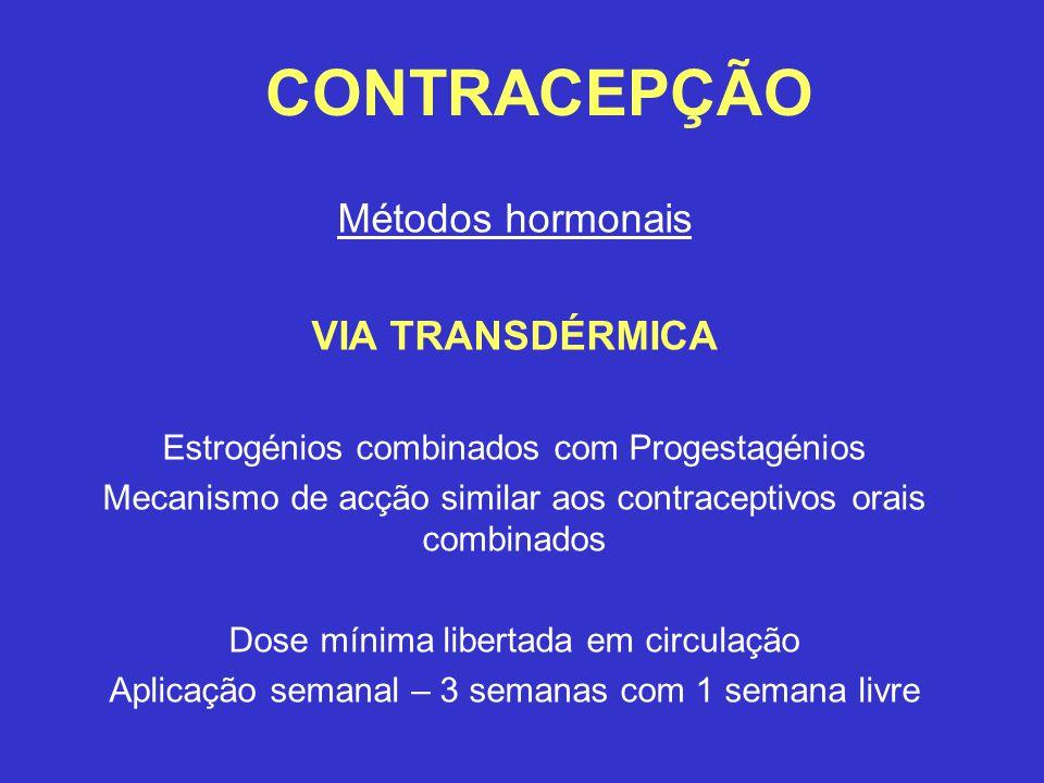 CONTRACEPÇÃO Métodos hormonais VIA TRANSDÉRMICA Estrogénios combinados com Progestagénios Mecanismo de acção similar aos contraceptivos orais combinados Dose mínima libertada em circulação Aplicação semanal – 3 semanas com 1 semana livre