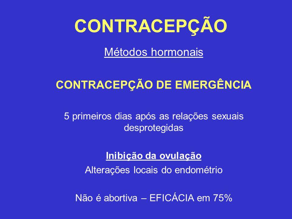 CONTRACEPÇÃO Métodos hormonais CONTRACEPÇÃO DE EMERGÊNCIA 5 primeiros dias após as relações sexuais desprotegidas Inibição da ovulação Alterações locais do endométrio Não é abortiva – EFICÁCIA em 75%