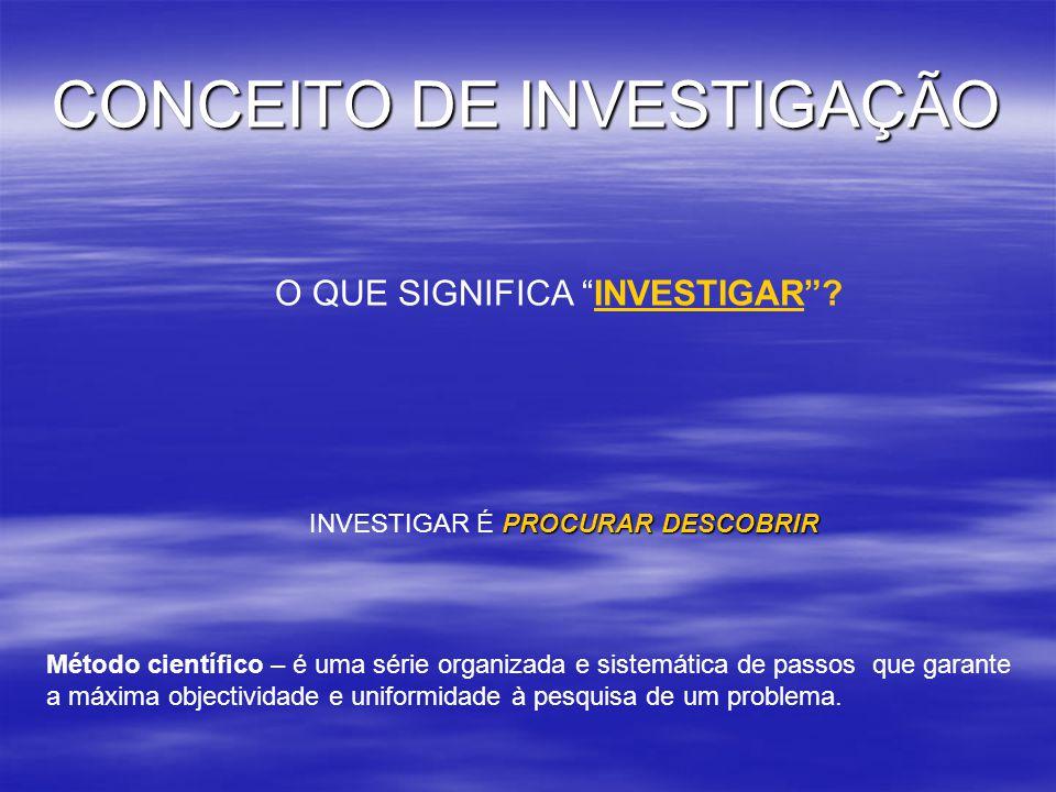 """CONCEITO DE INVESTIGAÇÃO O QUE SIGNIFICA """"INVESTIGAR""""? PROCURAR DESCOBRIR INVESTIGAR É PROCURAR DESCOBRIR Método científico – é uma série organizada e"""