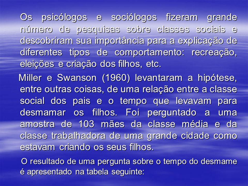 Os psicólogos e sociólogos fizeram grande número de pesquisas sobre classes sociais e descobriram sua importância para a explicação de diferentes tipo