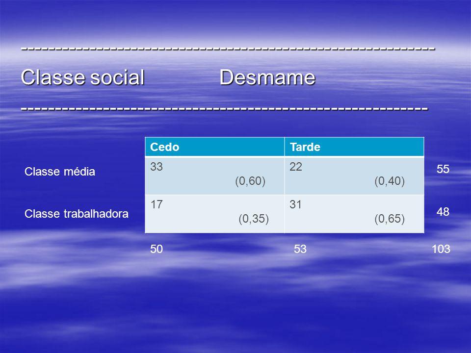 ------------------------------------------------------------ Classe social Desmame ----------------------------------------------------------- Classe