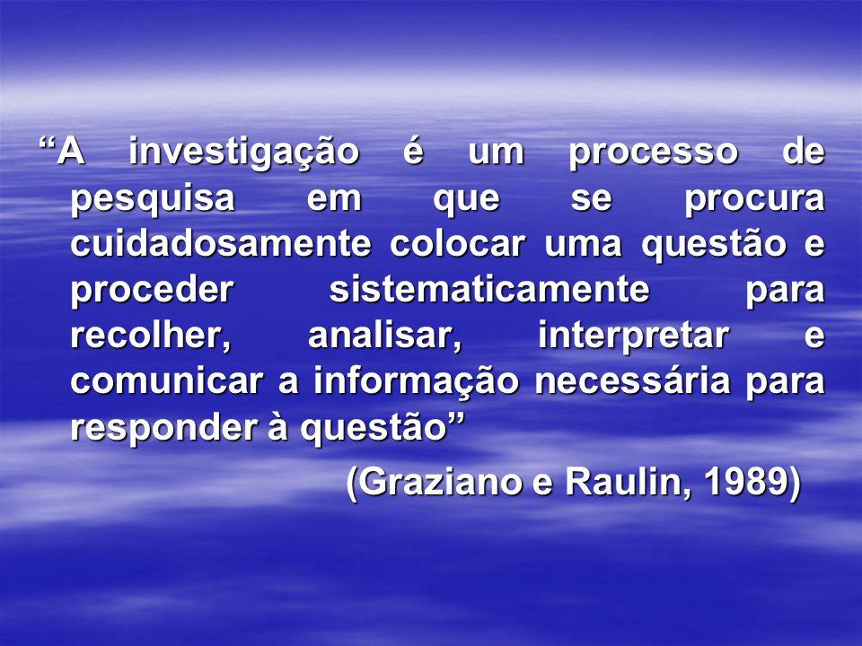 """""""A investigação é um processo de pesquisa em que se procura cuidadosamente colocar uma questão e proceder sistematicamente para recolher, analisar, in"""