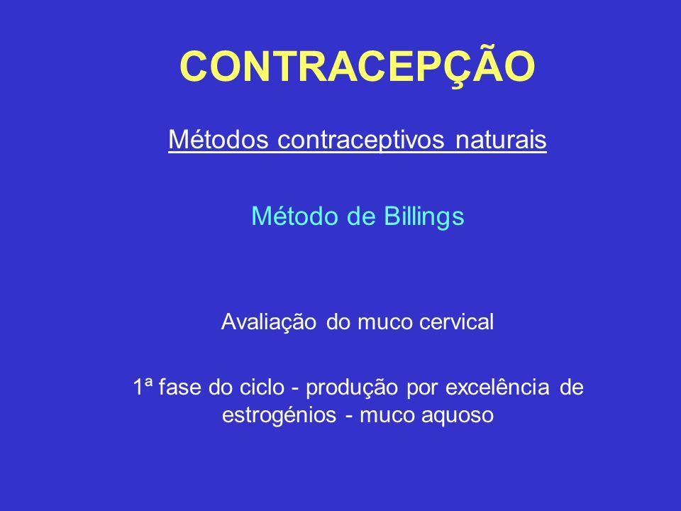 CONTRACEPÇÃO Métodos contraceptivos naturais Método de Billings Avaliação do muco cervical 1ª fase do ciclo - produção por excelência de estrogénios -