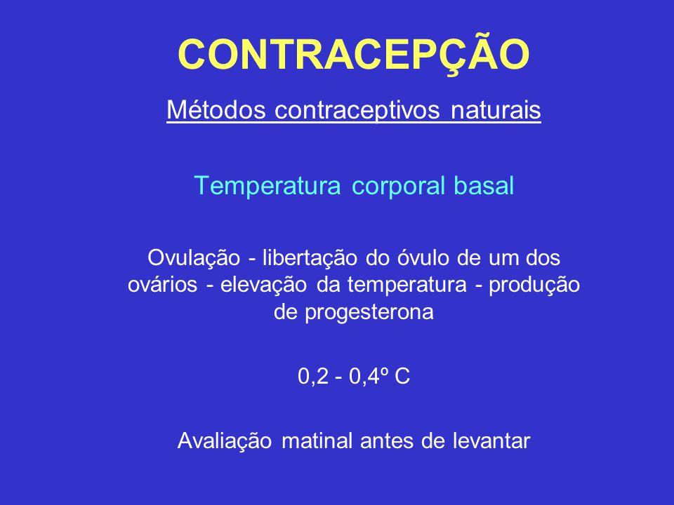 CONTRACEPÇÃO Métodos contraceptivos naturais Temperatura corporal basal Ovulação - libertação do óvulo de um dos ovários - elevação da temperatura - p
