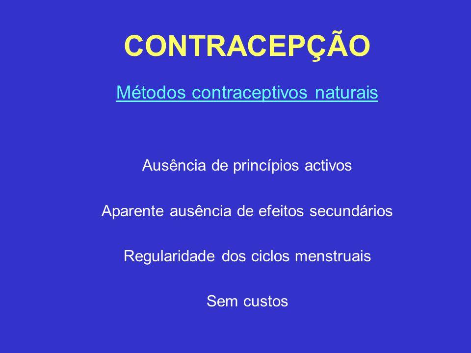 CONTRACEPÇÃO Métodos contraceptivos naturais Ausência de princípios activos Aparente ausência de efeitos secundários Regularidade dos ciclos menstruai