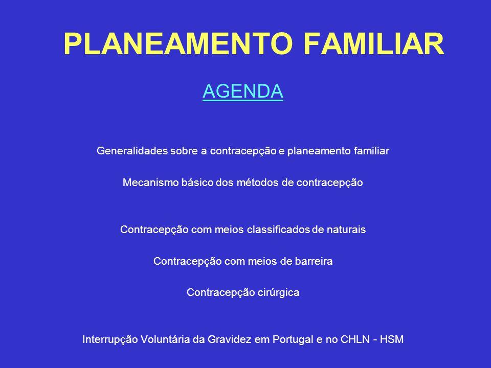 PLANEAMENTO FAMILIAR AGENDA Generalidades sobre a contracepção e planeamento familiar Mecanismo básico dos métodos de contracepção Contracepção com me