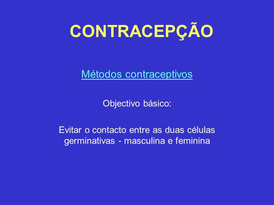 CONTRACEPÇÃO Métodos contraceptivos Objectivo básico: Evitar o contacto entre as duas células germinativas - masculina e feminina