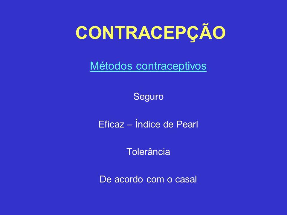 CONTRACEPÇÃO Métodos contraceptivos de barreira Vagina Preservativo masculino e feminino Diafragma vaginal Colo Diafragma cervical