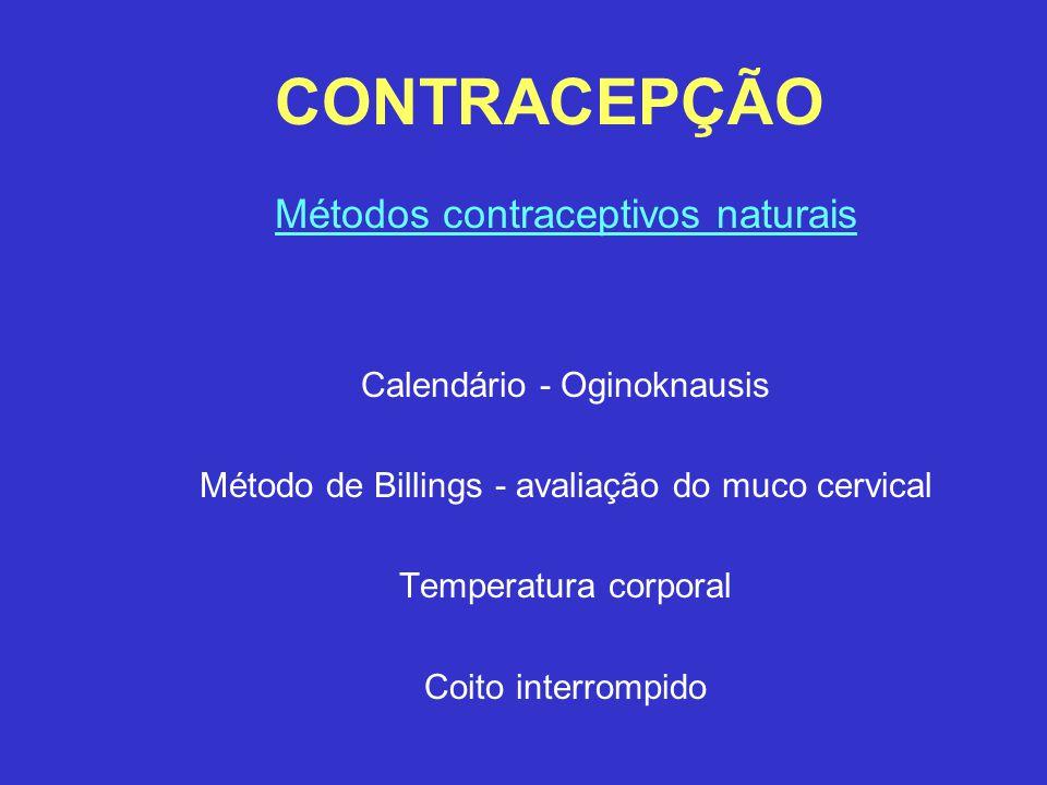CONTRACEPÇÃO Métodos contraceptivos naturais Calendário - Oginoknausis Sobrevivência das células germinativas Óvulos - 12 a 24 horas Espermatozóides - 48 a 72 horas