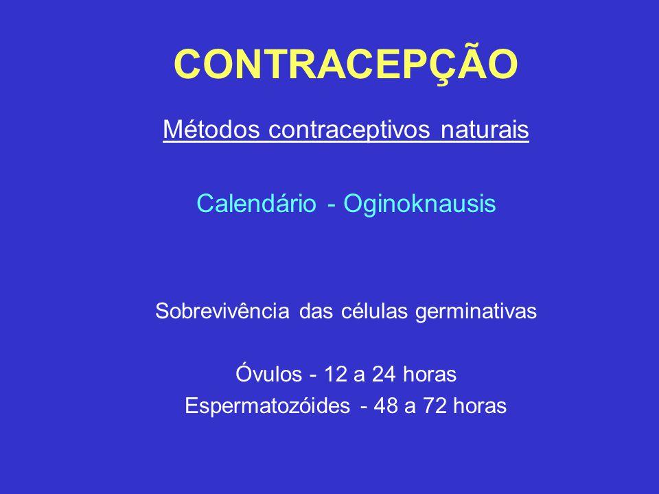 CONTRACEPÇÃO Métodos contraceptivos naturais Calendário - Oginoknausis Sobrevivência das células germinativas Óvulos - 12 a 24 horas Espermatozóides -