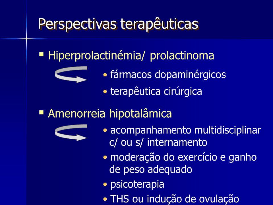  Amenorreia hipotalâmica Perspectivas terapêuticas fármacos dopaminérgicos  Hiperprolactinémia/ prolactinoma terapêutica cirúrgica acompanhamento multidisciplinar c/ ou s/ internamento moderação do exercício e ganho de peso adequado psicoterapia THS ou indução de ovulação