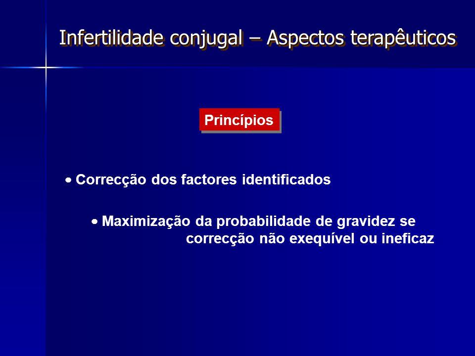 Princípios  Correcção dos factores identificados  Maximização da probabilidade de gravidez se correcção não exequível ou ineficaz Infertilidade conjugal – Aspectos terapêuticos