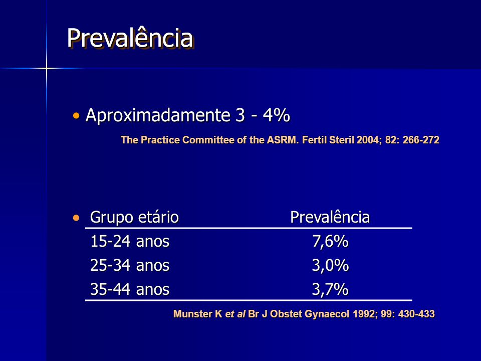 PrevalênciaPrevalência Grupo etário Prevalência 15-24 anos 7,6% 25-34 anos 3,0% 35-44 anos 3,7% Munster K et al Br J Obstet Gynaecol 1992; 99: 430-433 Aproximadamente 3 - 4% Aproximadamente 3 - 4% The Practice Committee of the ASRM.