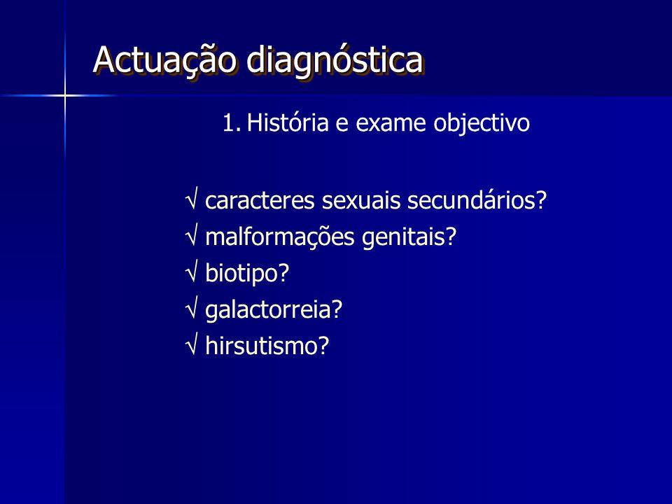 Actuação diagnóstica 1.História e exame objectivo  caracteres sexuais secundários.