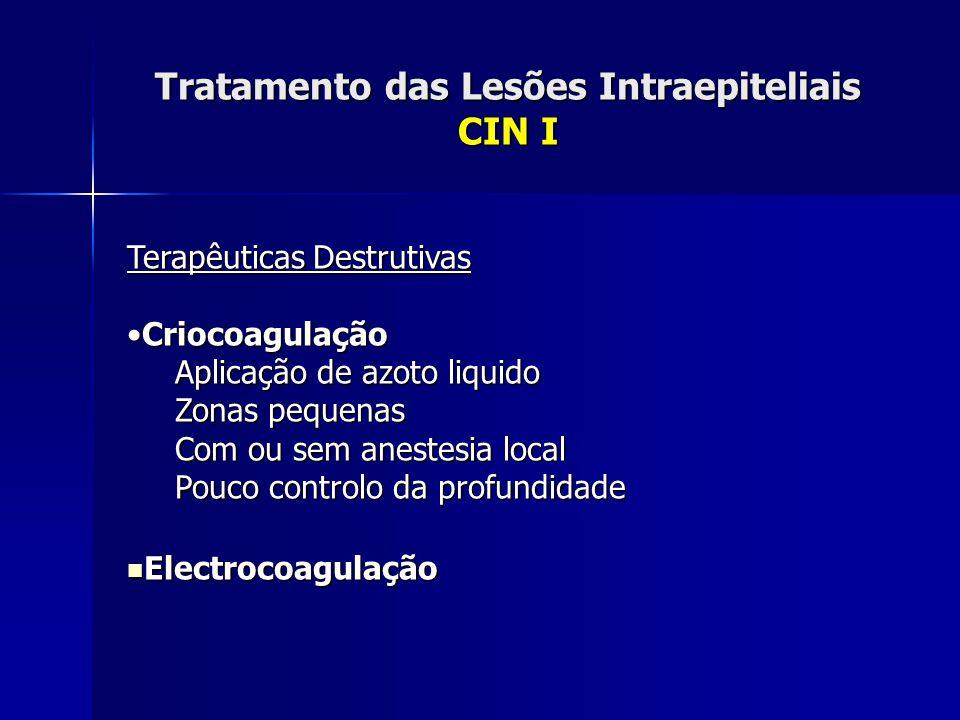 Tratamento das Lesões Intraepiteliais CIN I Terapêuticas Destrutivas CriocoagulaçãoCriocoagulação Aplicação de azoto liquido Zonas pequenas Com ou sem