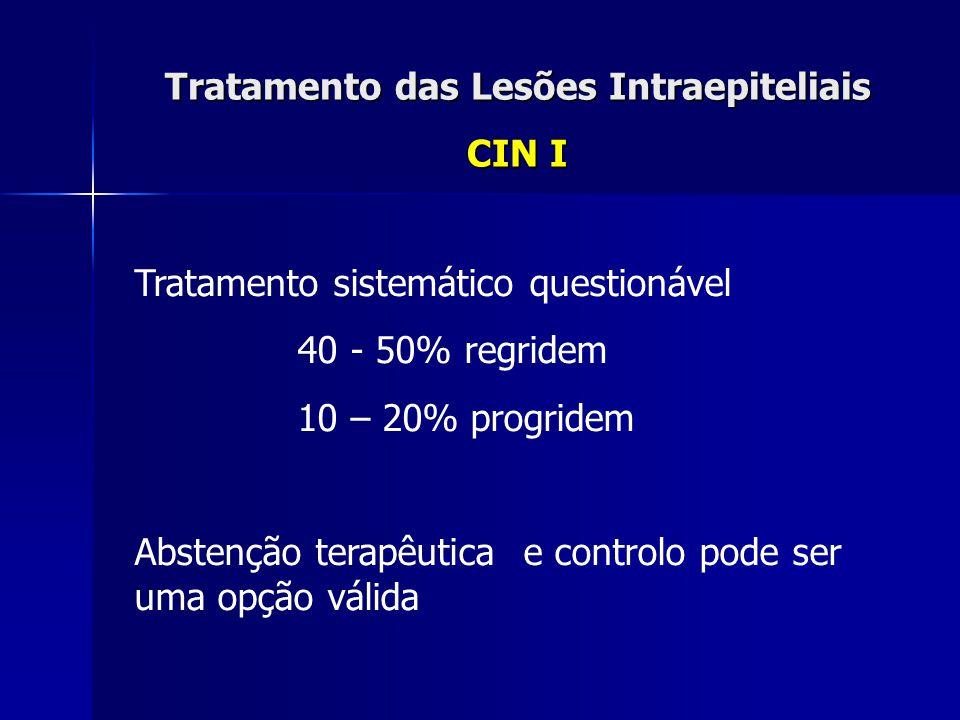 Tratamento das Lesões Intraepiteliais CIN I Tratamento sistemático questionável 40 - 50% regridem 10 – 20% progridem Abstenção terapêutica e controlo