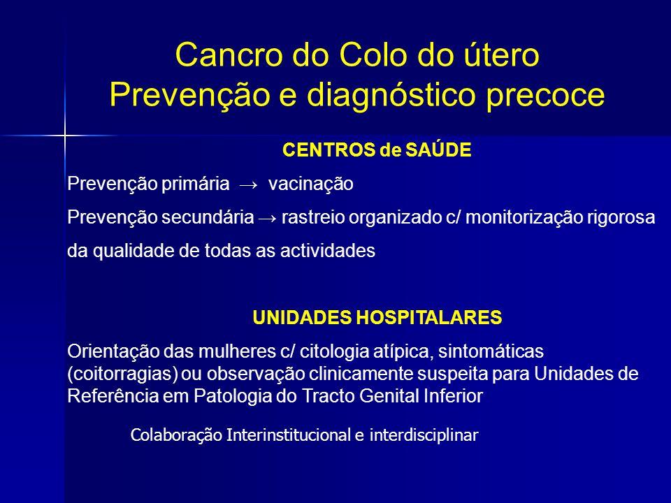 Cancro do Colo do útero Prevenção e diagnóstico precoce CENTROS de SAÚDE Prevenção primária → vacinação Prevenção secundária → rastreio organizado c/