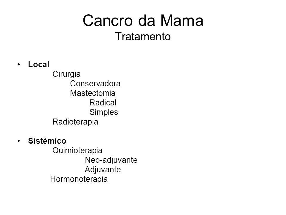 Cancro da Mama Tratamento Local Cirurgia Conservadora Mastectomia Radical Simples Radioterapia Sistémico Quimioterapia Neo-adjuvante Adjuvante Hormono