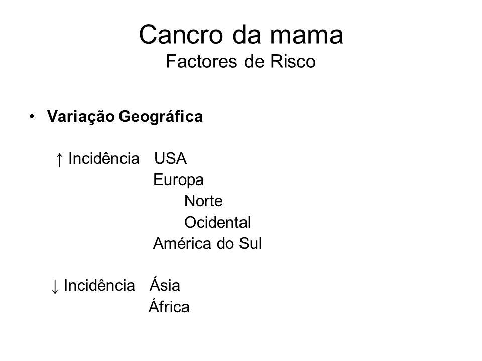 Cancro da mama Factores de Risco Variação Geográfica ↑ Incidência USA Europa Norte Ocidental América do Sul ↓ Incidência Ásia África