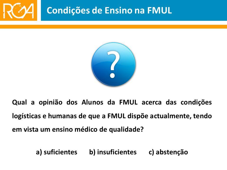 Qual a opinião dos Alunos da FMUL acerca das condições logísticas e humanas de que a FMUL dispõe actualmente, tendo em vista um ensino médico de qualidade.