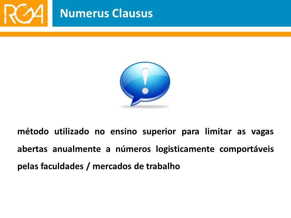 Numerus Clausus método utilizado no ensino superior para limitar as vagas abertas anualmente a números logisticamente comportáveis pelas faculdades / mercados de trabalho