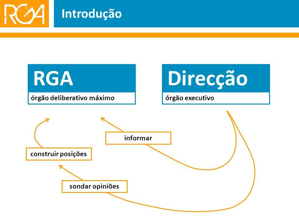 Introdução órgão deliberativo máximo RGA informar construir posições sondar opiniões órgão executivo Direcção