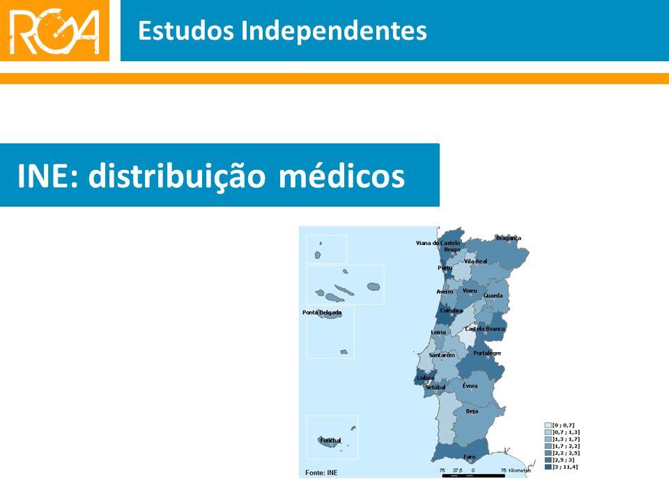Estudos Independentes INE: distribuição médicos