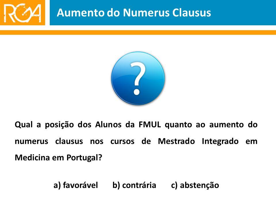 Qual a posição dos Alunos da FMUL quanto ao aumento do numerus clausus nos cursos de Mestrado Integrado em Medicina em Portugal.