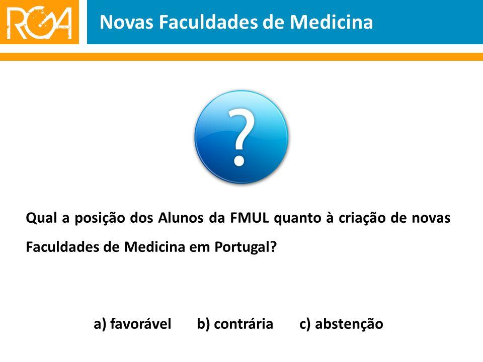 Qual a posição dos Alunos da FMUL quanto à criação de novas Faculdades de Medicina em Portugal.