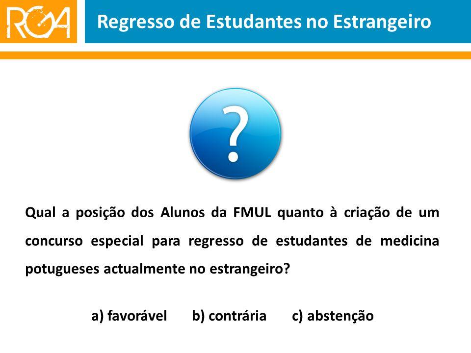 Qual a posição dos Alunos da FMUL quanto à criação de um concurso especial para regresso de estudantes de medicina potugueses actualmente no estrangeiro.
