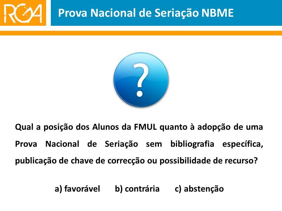 Qual a posição dos Alunos da FMUL quanto à adopção de uma Prova Nacional de Seriação sem bibliografia específica, publicação de chave de correcção ou possibilidade de recurso.