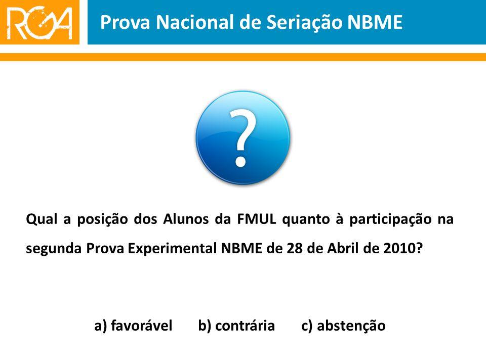 Qual a posição dos Alunos da FMUL quanto à participação na segunda Prova Experimental NBME de 28 de Abril de 2010.