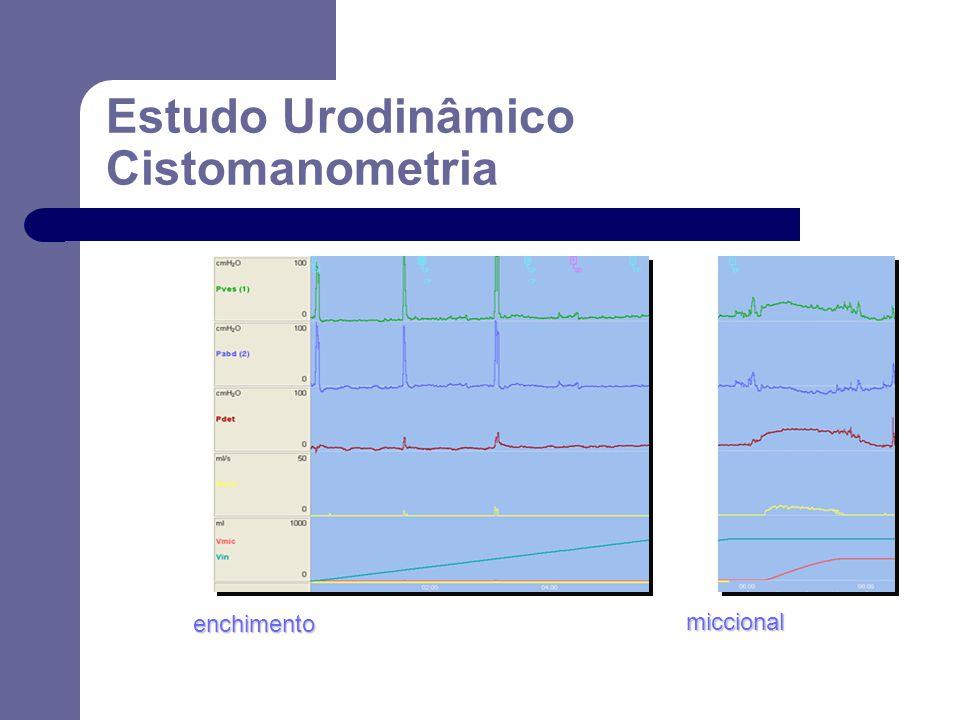 enchimento miccional Estudo Urodinâmico Cistomanometria