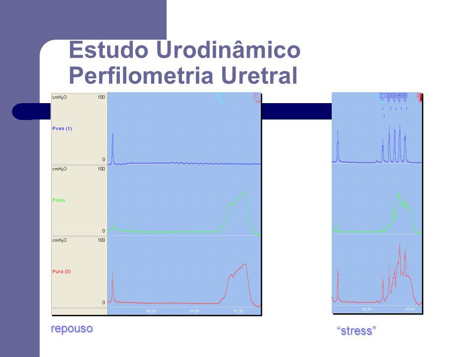 """repouso """"stress"""" Estudo Urodinâmico Perfilometria Uretral"""