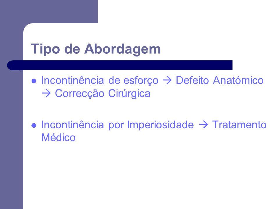 Tipo de Abordagem Incontinência de esforço  Defeito Anatómico  Correcção Cirúrgica Incontinência por Imperiosidade  Tratamento Médico