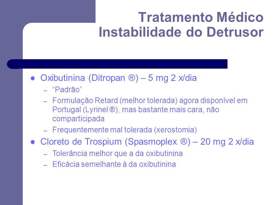 """Tratamento Médico Instabilidade do Detrusor Oxibutinina (Ditropan ®) – 5 mg 2 x/dia – """"Padrão"""" – Formulação Retard (melhor tolerada) agora disponível"""