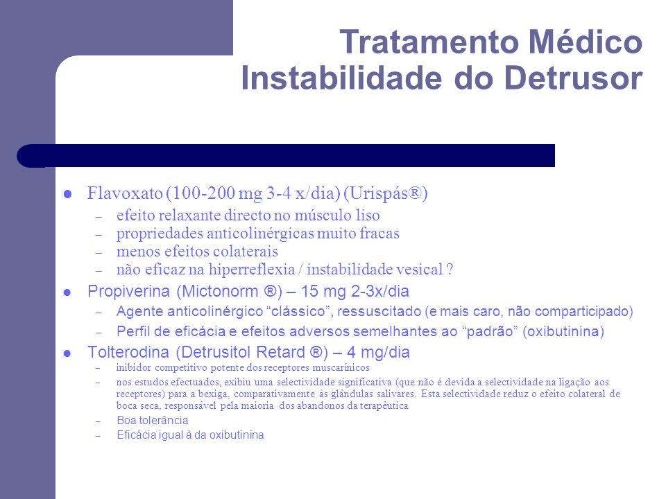 Flavoxato (100-200 mg 3-4 x/dia) (Urispás®) – efeito relaxante directo no músculo liso – propriedades anticolinérgicas muito fracas – menos efeitos co