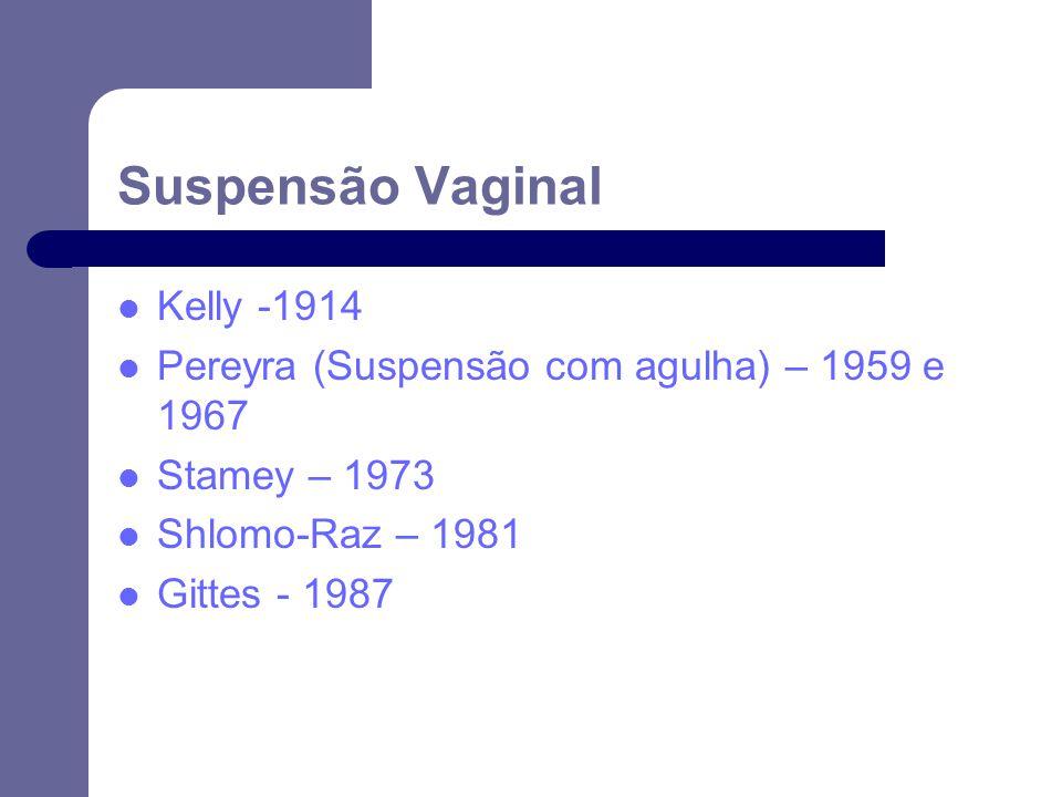 Suspensão Vaginal Kelly -1914 Pereyra (Suspensão com agulha) – 1959 e 1967 Stamey – 1973 Shlomo-Raz – 1981 Gittes - 1987