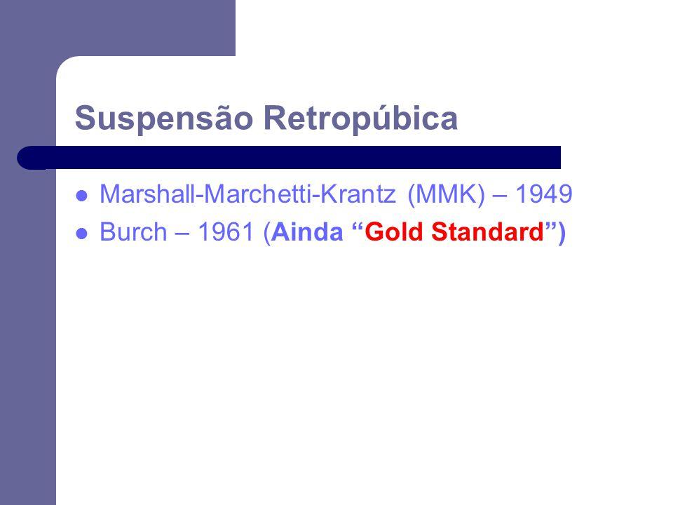 "Suspensão Retropúbica Marshall-Marchetti-Krantz (MMK) – 1949 Burch – 1961 (Ainda ""Gold Standard"")"