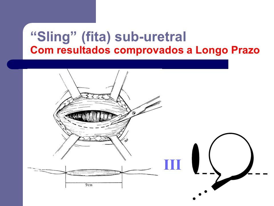 """""""Sling"""" (fita) sub-uretral Com resultados comprovados a Longo Prazo III"""