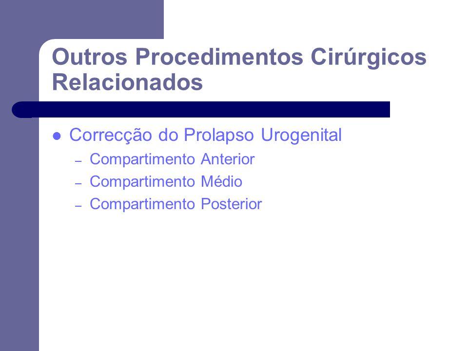 Outros Procedimentos Cirúrgicos Relacionados Correcção do Prolapso Urogenital – Compartimento Anterior – Compartimento Médio – Compartimento Posterior