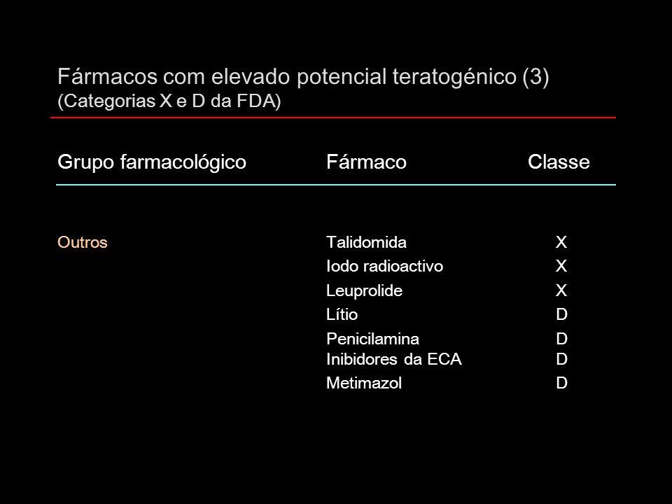 Fármacos com elevado potencial teratogénico (3) (Categorias X e D da FDA) Grupo farmacológicoFármaco Classe OutrosTalidomida X Iodo radioactivo X Leup