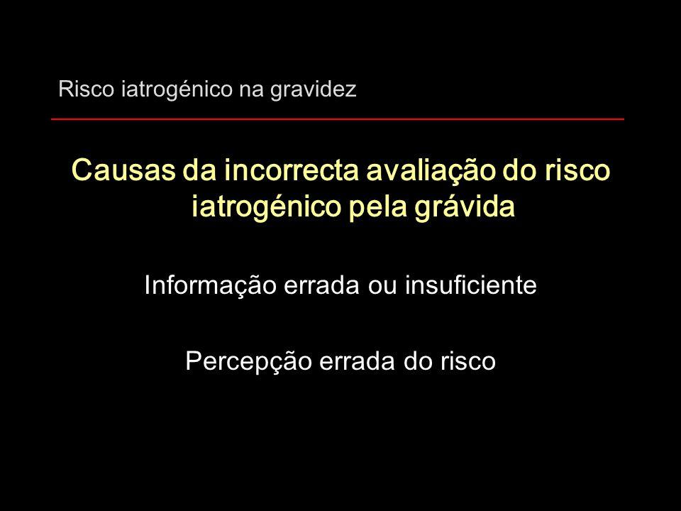 Risco iatrogénico na gravidez Causas da incorrecta avaliação do risco iatrogénico pela grávida Informação errada ou insuficiente Percepção errada do r