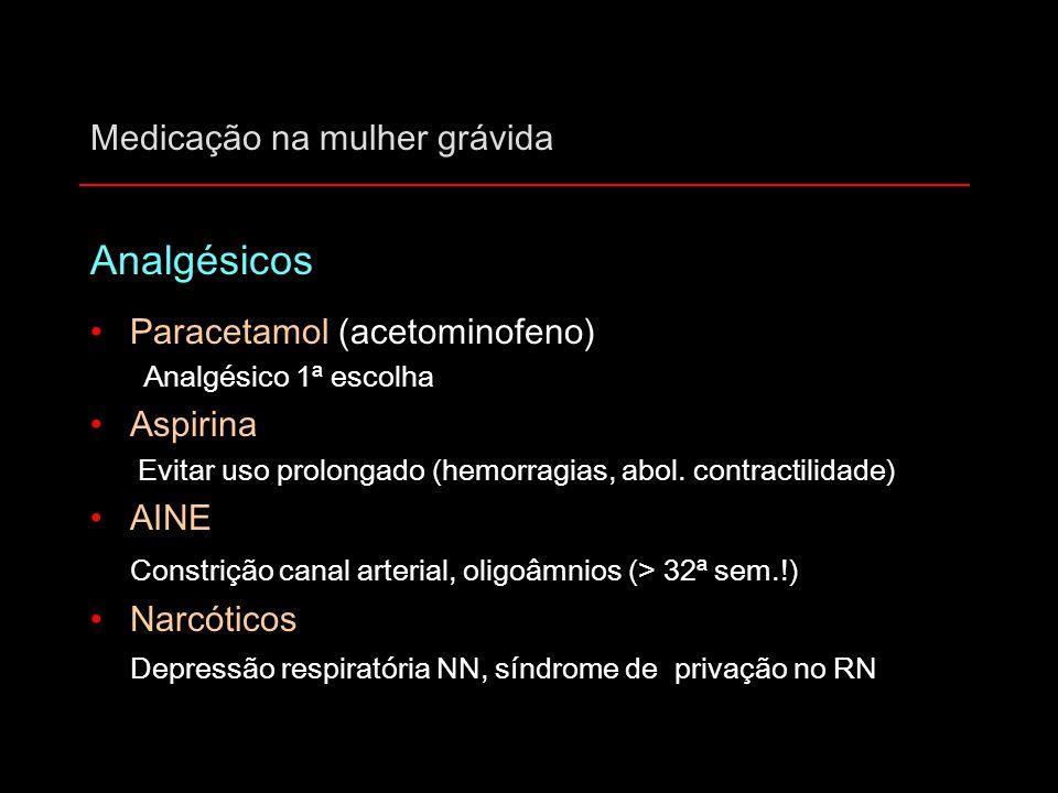 Medicação na mulher grávida Analgésicos Paracetamol (acetominofeno) Analgésico 1ª escolha Aspirina Evitar uso prolongado (hemorragias, abol. contracti
