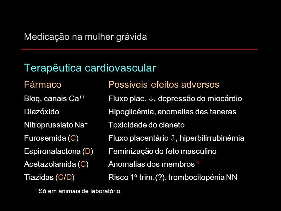Medicação na mulher grávida Terapêutica cardiovascular FármacoPossíveis efeitos adversos Bloq. canais Ca ++ Fluxo plac. ⇩, depressão do miocárdio Diaz